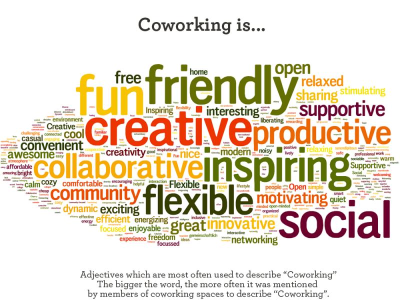 ¿Porque ser miembro de una comunidad coworking_